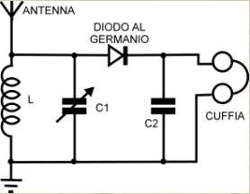 schema per costruzione radio galena